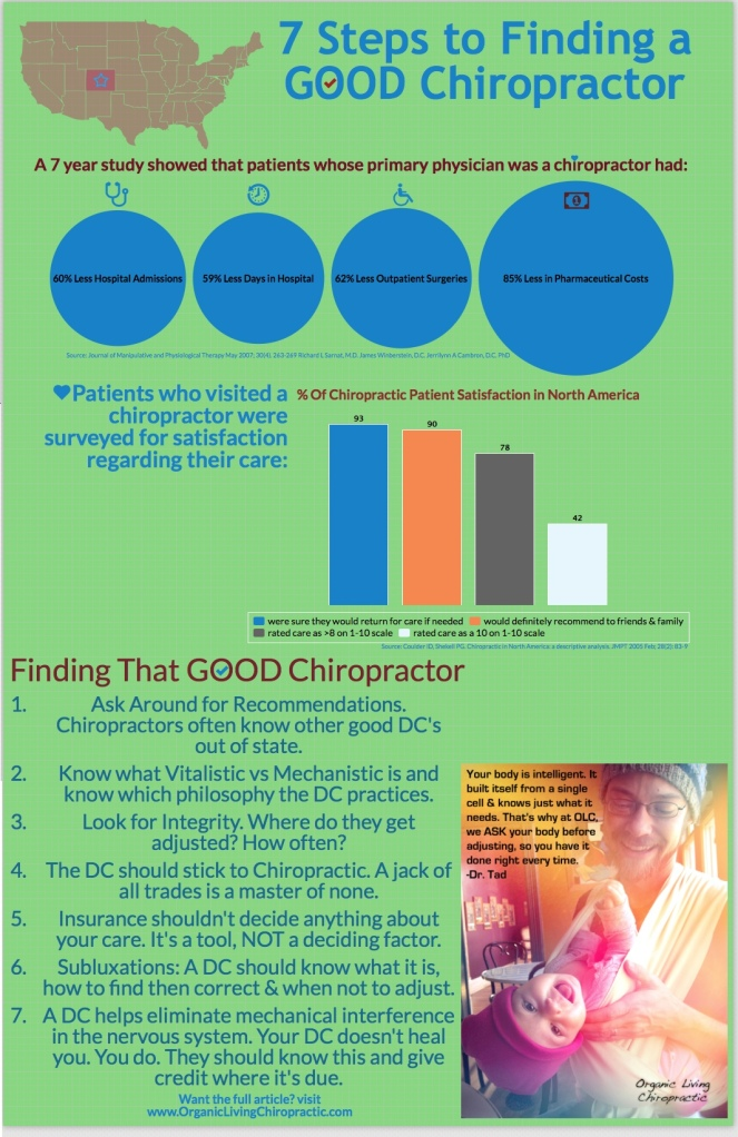7 Steps to Finding a GOOD Chiropractor