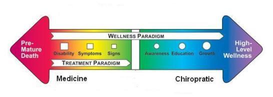 health_continuum2.5